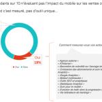 mobile-commerce-CA