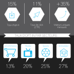 push-notification-infographie