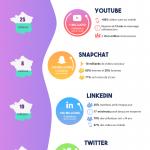 Infographie-Audience-Reseaux-Sociaux-SM-2016