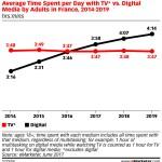 timing_media_france